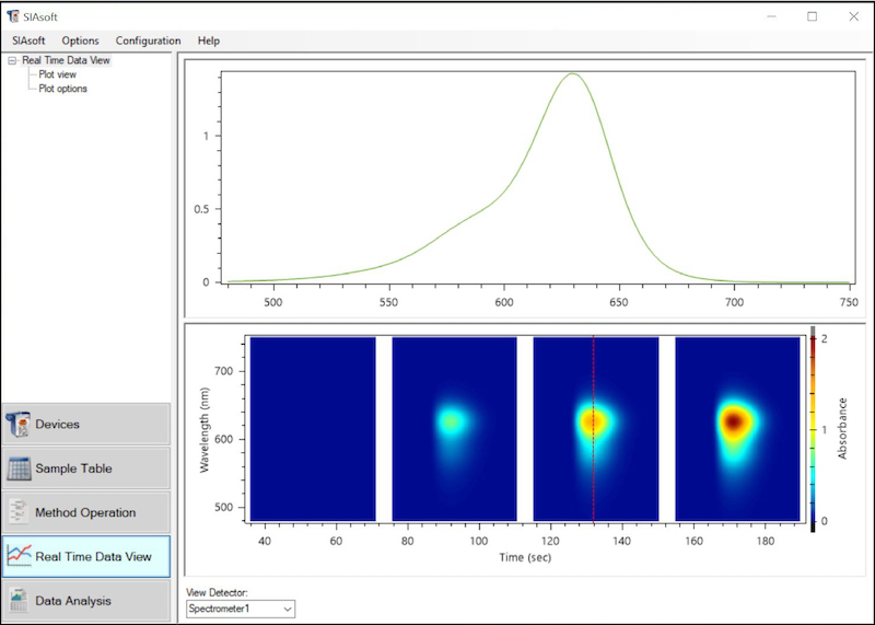 Generate detailed absorbance data and graph 3-dimensional heat maps